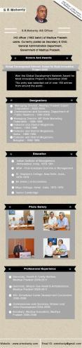 IAS S.R Mohanty Madhya Pradesh India | S.R Mohanty Bhopal India | Sudhi Ranjan Mohanty M.P PowerPoint PPT Presentation