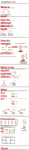 Conceptual Physics: Electricity: PowerPoint PPT Presentation