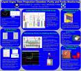 Liquid Argon Time Projection Chamber: Purity and Purity Monitoring PowerPoint PPT Presentation