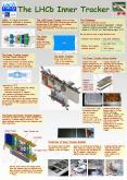 LHCb Inner Tracker Poster PowerPoint PPT Presentation