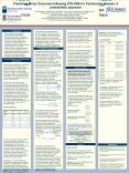 48x36 Trifold Poster Template PowerPoint PPT Presentation