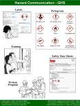 Hazard Communication - GHS PowerPoint PPT Presentation