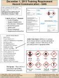 December 1, 2013 Training Requirement PowerPoint PPT Presentation