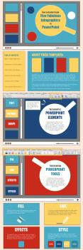 How to Easily Create PowerPoint PPT Presentation