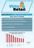Virtu Retail - E-commerce Outsourcing Solutions PowerPoint PPT Presentation