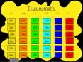 Trigonometry PowerPoint PPT Presentation