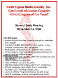 Delta Sigma Theta Sorority, Inc. Cincinnati Alumnae Chapter