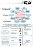 PowerPoint-Pr PowerPoint PPT Presentation