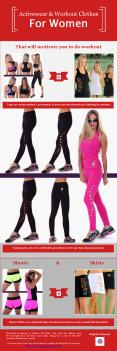 Activewear and workout clothes for women that will motivate to do workout PowerPoint PPT Presentation