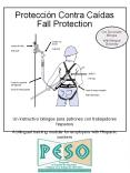 Fall Protection (with glossary) | Protecci PowerPoint PPT Presentation