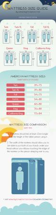 Mattress Size Chart Guide PowerPoint PPT Presentation