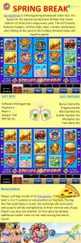 Spring Break video slot game PowerPoint PPT Presentation