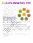 Hotel Management Institute PowerPoint PPT Presentation