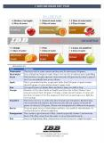 7 DAYS GM INDIAN DIET PLAN PowerPoint PPT Presentation