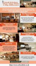 5 Small Kitchen Ideas That Make A Big Difference by Wilson Fink PowerPoint PPT Presentation