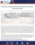 Automatic Autoclaves Market Analysis by Production, Revenue, Consumption, Application to 2021 PowerPoint PPT Presentation