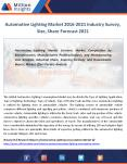 Automotive Lighting Industry Size, Manufacturing cost, Top Key Players Forecast 2021 PowerPoint PPT Presentation