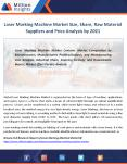 Laser Marking Machine Industry Manufacturers, Suppliers, Outlook From 2016-2021 PowerPoint PPT Presentation