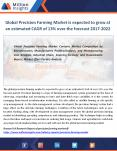 Precision Farming Industry Analysis of Sales, Revenue, Share, Margin to 2022 PowerPoint PPT Presentation