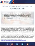 Air Pocket Filter Industry Manufacturing Base Distribution, Sales and Product Type Forecast 2022 PowerPoint PPT Presentation