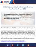 Hot Melt Adhesives (HMA) Industry Analysis & opportunities From 2017-2022 PowerPoint PPT Presentation