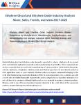 Ethylene Glycol and Ethylene Oxide Market Size to 2022 Analysis by Applications, Types PowerPoint PPT Presentation