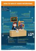 How To Be Successful At A Video Interviews PowerPoint PPT Presentation