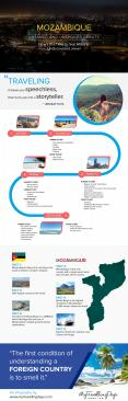 Mozambique Travel Experience and Tips PowerPoint PPT Presentation