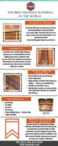 The Best Decking Material in the World PowerPoint PPT Presentation