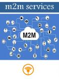 m2m services PowerPoint PPT Presentation