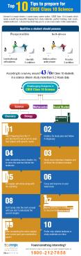 Top 10 Tips to Prepare for CBSE Class 10 Science PowerPoint PPT Presentation