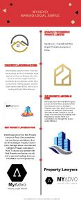 Lawyer For Property Papers Pune PowerPoint PPT Presentation