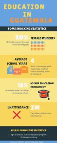 Education in Guatemala | INLEXCA PowerPoint PPT Presentation