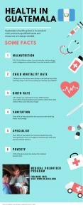 Health in Guatemala   INLEXCA PowerPoint PPT Presentation