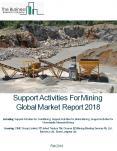 Zinc Mining PowerPoint PPT Presentation