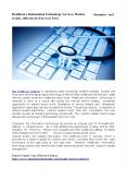 Healthcare Information Technology Services Market - dynamics and trends, efficiencies Forecast 2026
