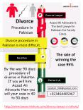 Divorce Lawyers In Pakistan PowerPoint PPT Presentation