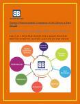 Generic Pharmaceutical Companies in UK | Brown & Burk UK Ltd PowerPoint PPT Presentation