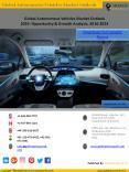 Autonomus Vehicle Market Report Sample PowerPoint PPT Presentation