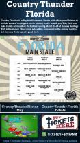 Country Thunder Florida Tickets Cheap | Country Thunder Florida Lineup