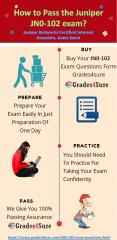 Juniper JN0-102 Practice Test Questions Answers PowerPoint PPT Presentation