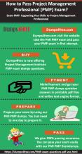 Pass your PMI PMP Exam With PMP Exam Dumps PowerPoint PPT Presentation