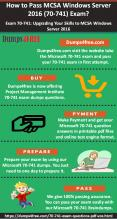 Microsoft MCSA 70-741 Exam Questions Dumps PowerPoint PPT Presentation