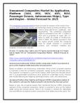 Unmanned Composites Market - Global Forecast to 2025 PowerPoint PPT Presentation