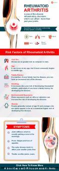 Rheumatoid Arthritis (RA) – A Long-Term Autoimmune Disorder PowerPoint PPT Presentation