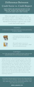 Difference Between  Credit Score vs. Credit Report PowerPoint PPT Presentation
