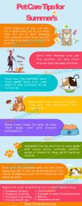 Pet Care Tips for Summers PowerPoint PPT Presentation