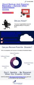 Cloud Backup and Disaster Recovery - Survive When Ransomware Strikes PowerPoint PPT Presentation