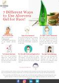 7 Different Ways to Use Aloevera Gel for Face! PowerPoint PPT Presentation