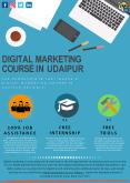 The Checkpoints that Makes A Digital Marketing Course in Udaipur Reliable PowerPoint PPT Presentation